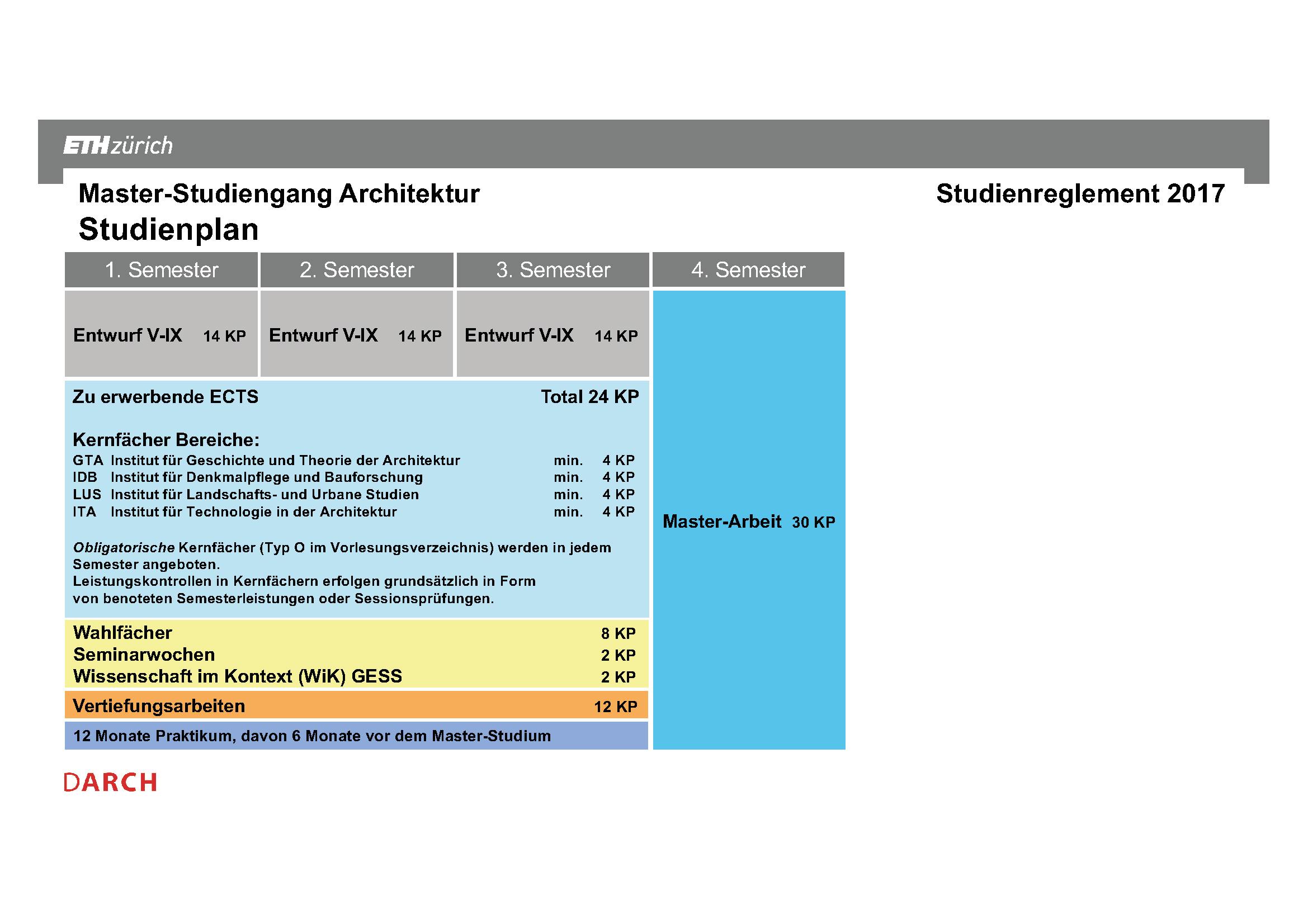 Curriculum & Course Schedule – Department Of Architecture