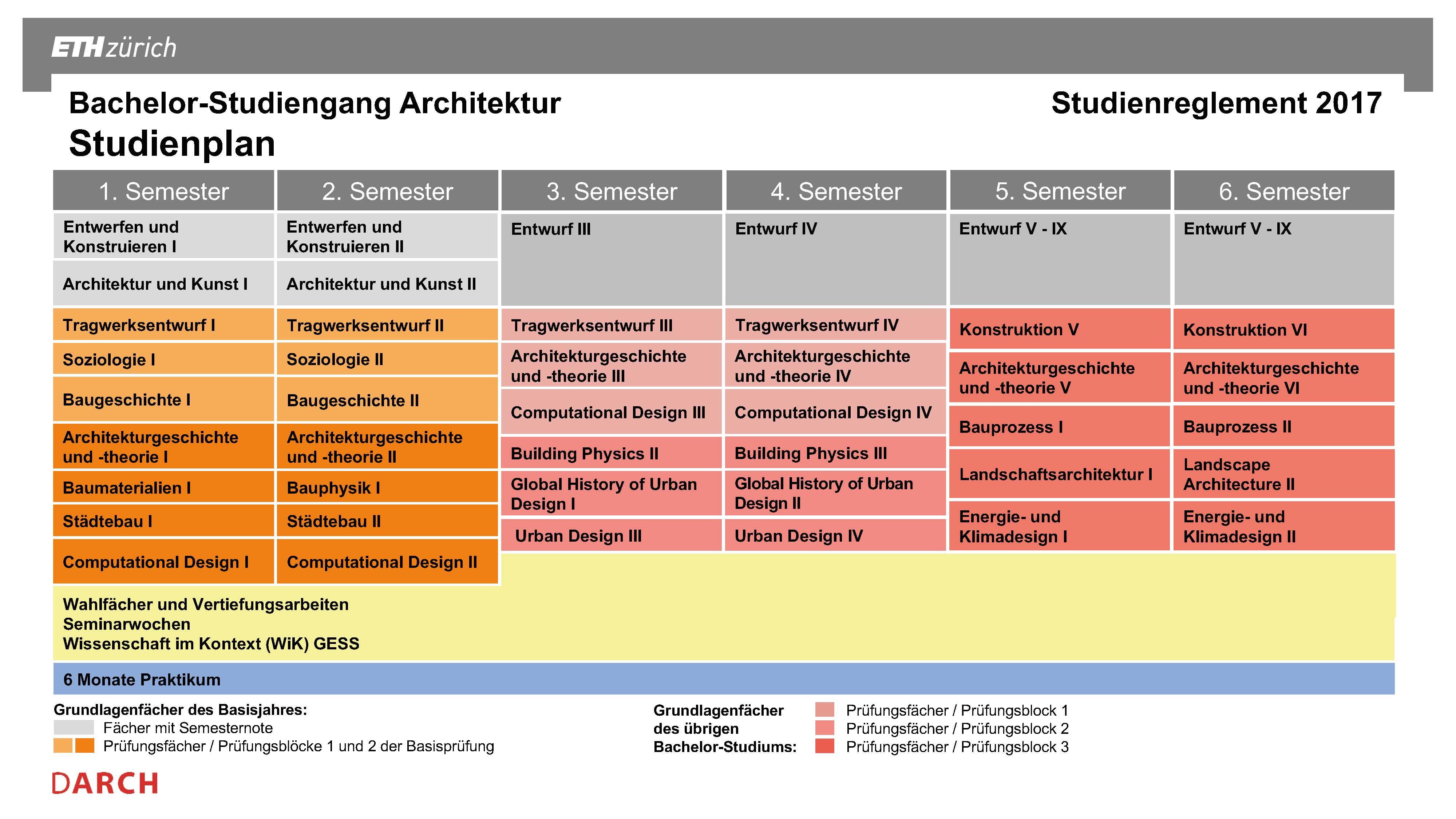 Studien und stundenplan departement architektur eth for Innenarchitektur studium new york