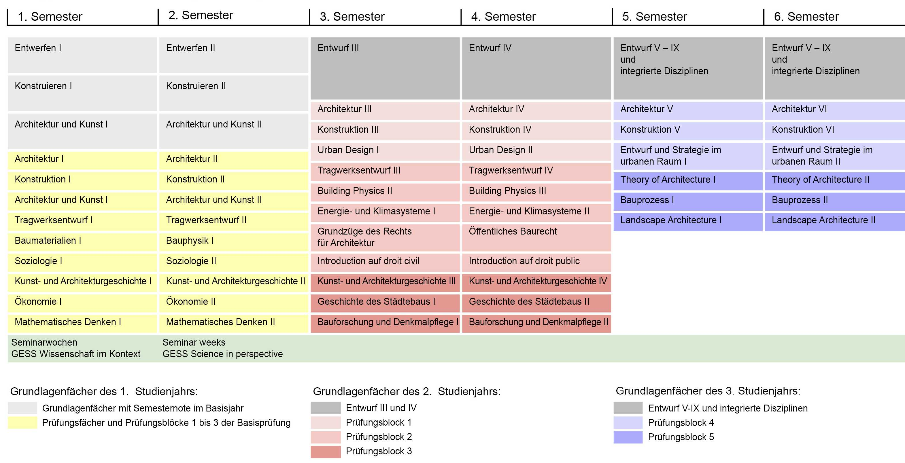 Studien und stundenplan departement architektur eth for Studienplan architektur